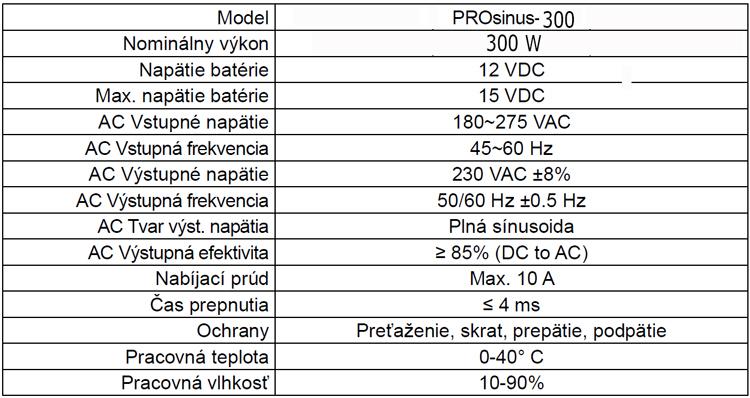 KEMOT PROsinus 300 (URZ3404) zalozny zdroj cisty sinus parametre